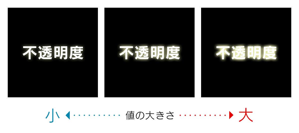光彩(外側)の不透明比較画像