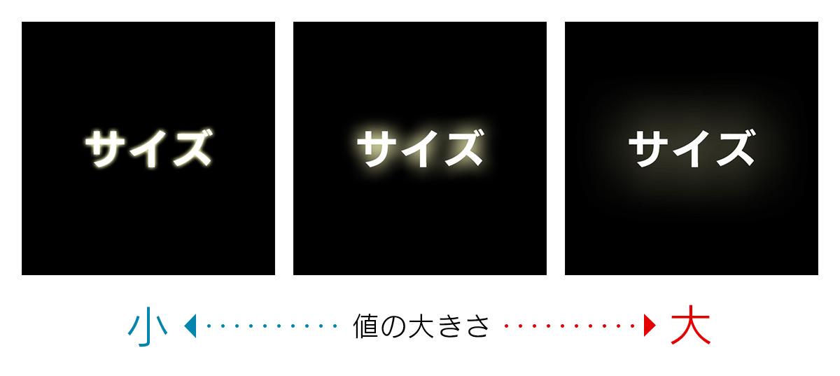 光彩(外側)のサイズ比較画像