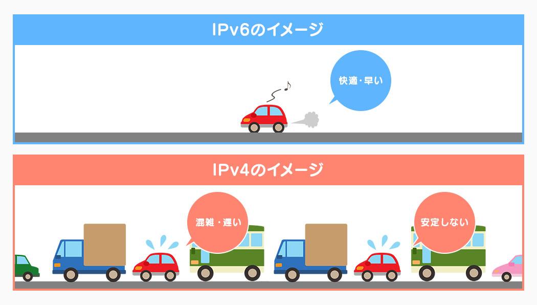 IPv6とIPv4の違いのイメージ画像
