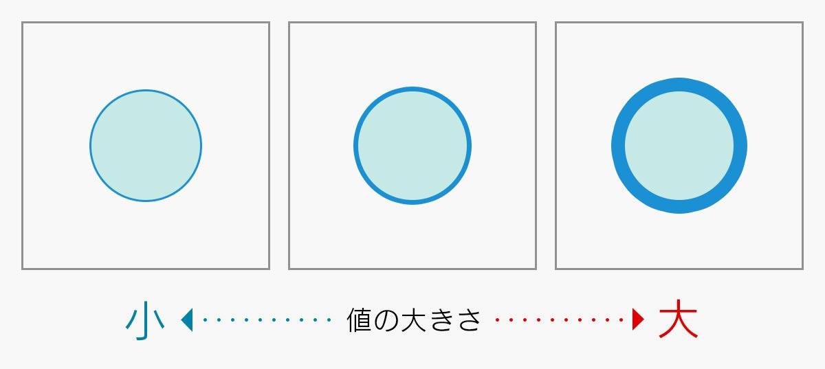 境界線のサイズ例